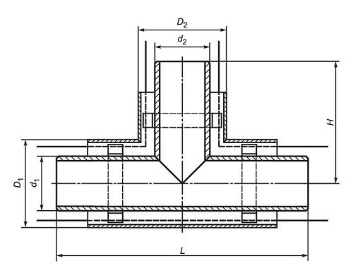 схема тройника в оцинкованной оболочке
